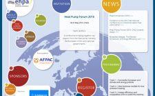 Heat Pump Forum sito