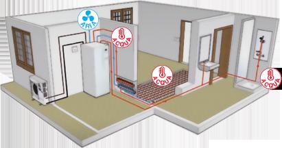 Pompe di calore: opportunità, obblighi e convenienza